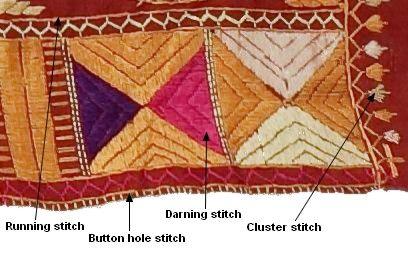 phulkari embroidery stitch pattern colors
