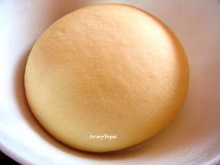 AranyTepsi: Édes kelt tészta alaprecept