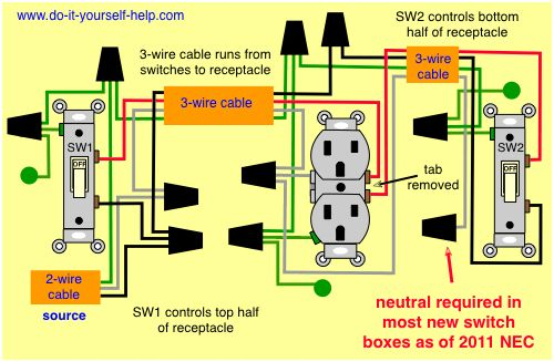 Wiring Diagram For House Outlets Home electrical wiring