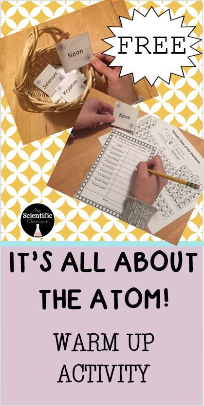 FREE!     It's All About the Atom: Warm Up Activity Students will be using their Periodic Table, and their knowledge of the vocabulary in Atomic Structure to complete a worksheet for a given element. They will be determining things like atomic number, number of protons, neutrons and electrons, and nuclear charge for an element.