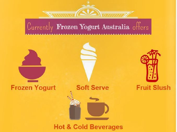 Know more about the product development and service provided by frozen yogurt Australia