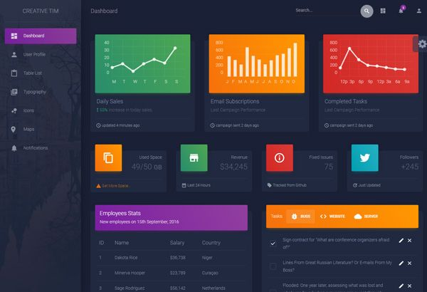 Material Dashboard Dark Edition Free Bootstrap 4 Material Admin Template In 2020 Website Themes Templates Templates Free Website Themes