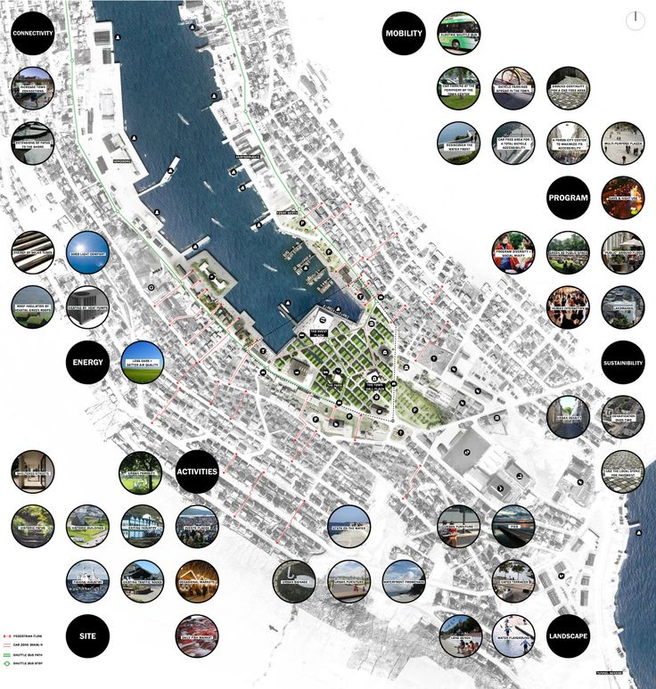 Urban plan by Group 8 architects for their competition entry for the Klaksvik City Centre competition.