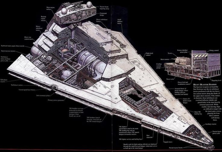 Why the Star Destroyer looks different in the Rogue One: A Star Wars Story trailer - The Verge