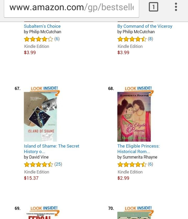 "In top 100 in Amazon chosen category! #TheEligiblePrincess takes you into the less explored intrigue and glamour of ancient India. A princess who is an engineer. A king who has an unsavoury past. Will love surmount the distrust taught by life?    ""She thought he was the only one who could appreciate her. But he has hidden secrets...""  #royalty #nobility #history #medieval #India #fiction #romance  http://www.amazon.com/Eligible-Princess-Lakshaya-Kamboj-Princesses-ebook/dp/B00Z09FAQA"