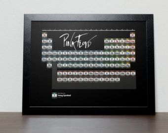Pink Floyd Discography Periodic Table Poster