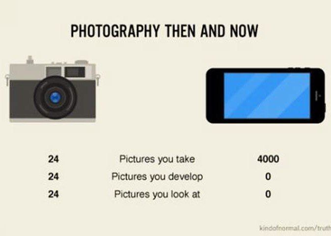 Photography then and now #digitalagency #creativestudio #Ux #coding #dev #developer #development #inspiration #digital #ui #mobile #seo #socialmedia #webmarketing #website #frenchweb #vintagestyle #iphonex