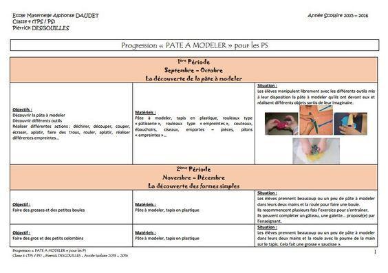 Progression pâte à modeler PS chez Pierrick | Pate a modeler, Programme maternelle et Ecole ...