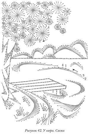 Best 25 paper embroidery ideas on pinterest embroidery stitches tutorial embroidery stitches - String art vorlagen kostenlos ...