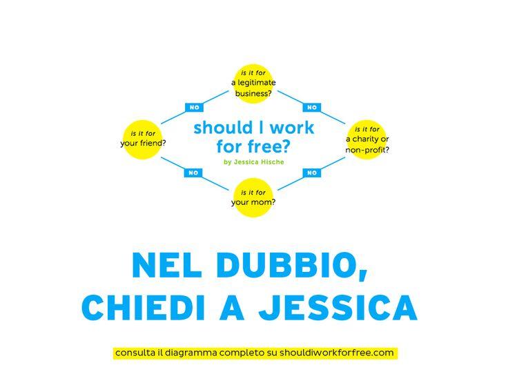 Lavorare gratis o no? #cpiub