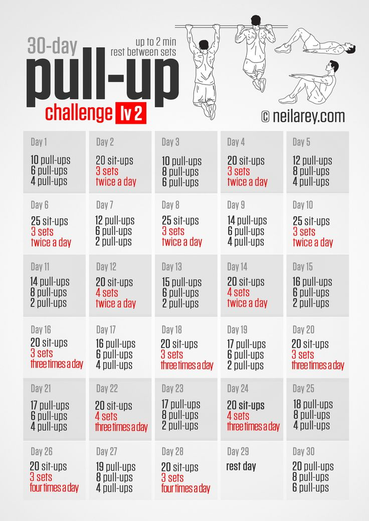 Pull-Up Challenge Lv1 Download High Resolution .PDF poster