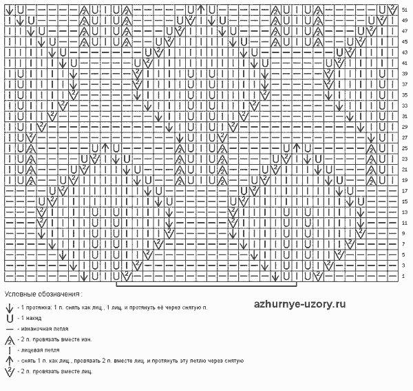 Узор ажурные листочки спицами- схема