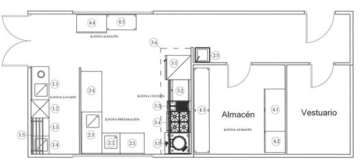 Planos de cocinas de restaurantes 3d buscar con google for Medidas de muebles para planos arquitectonicos