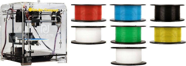 CoLiDo Compact 3D Printer And 6-Colour Filament Pack