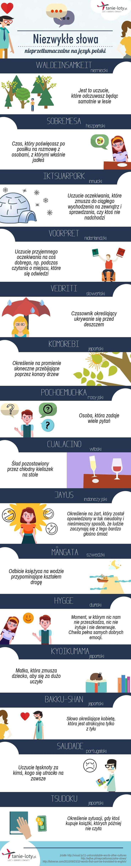 Niezwykłe słowa nieprzetłumaczalne na język polski