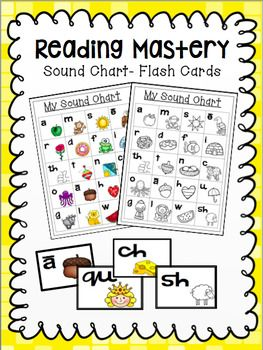 Need More Parent Support? This is a quick reference chart to support parents at home by helping their child practice their sounds on a daily basis. Add it to your student's binder/folder for extra practice. Also included, Sounds Flash Cards with pictures.