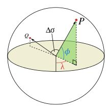 """Great-circle distance - Wikipedia, the free encyclopedia. """"The great-circle or orthodromic distance is the shortest distance between two points on the surface of a sphere, measured along the surface of the sphere (as opposed to a straight line through the sphere's interior)."""""""