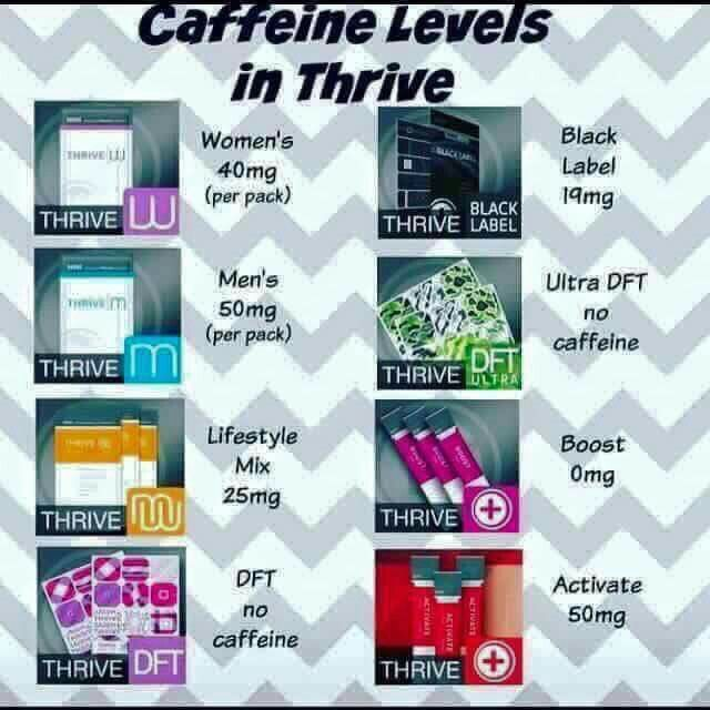 Non GMO, premium vitamins , pain management, sleep management, mood and energy… www.behealthy4you.le-vel.com
