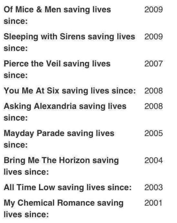 My favorites are Asking Alexandria, Sleeping with Sirens, Of Mice and Men, Pierce the Veil, My Chemical Romance, and Bring Me the Horizon.
