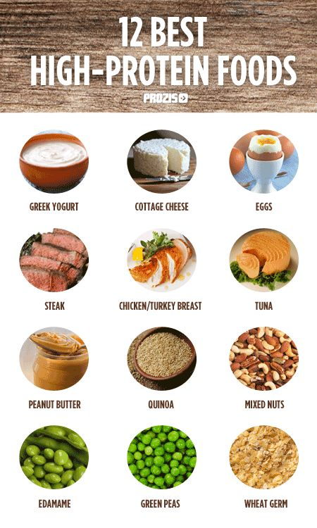 Top 12 Best High-protein Foods! Start Building Muscle By