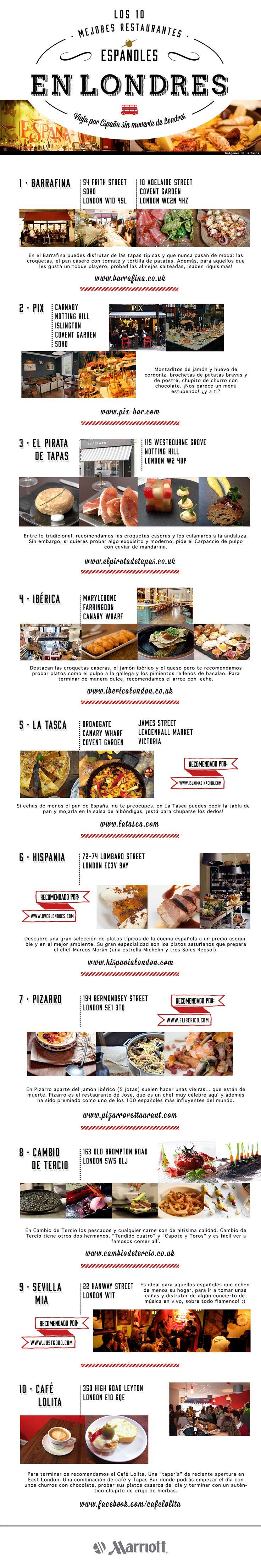 Los 10 mejores restaurantes españoles en Londres by Marriott