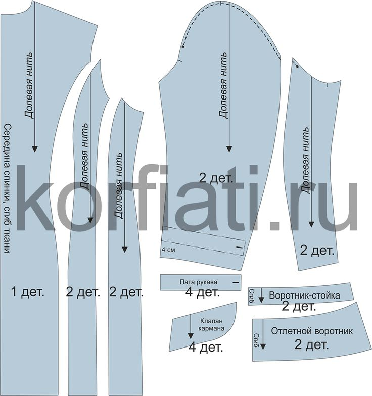 Выкройка классического пальто - детали кроя