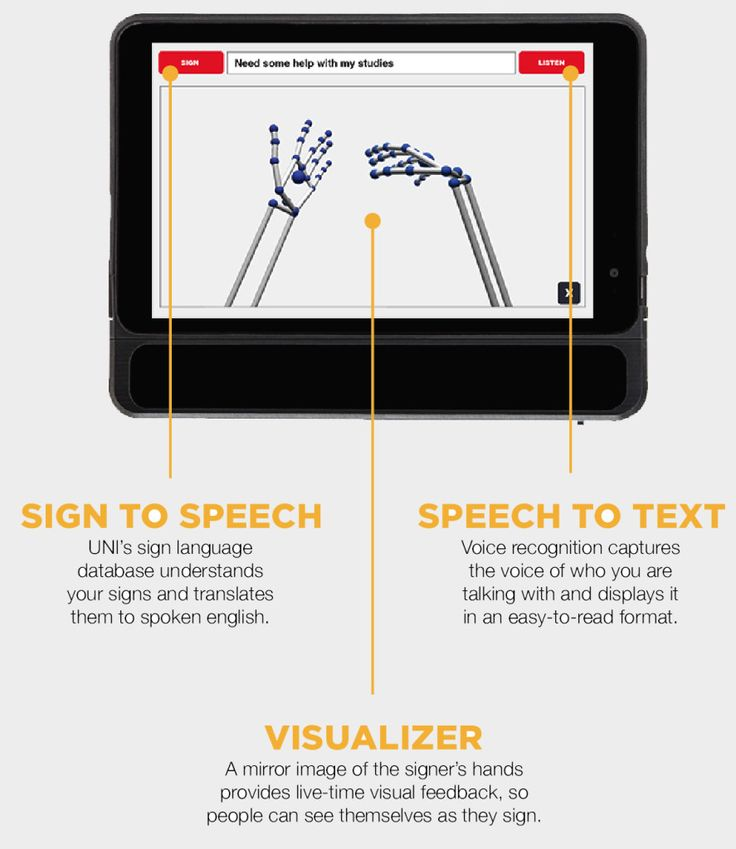 Powered by Leap Motion's gesture recognition technology, UNI translates signs into audible speech for hearing individuals.