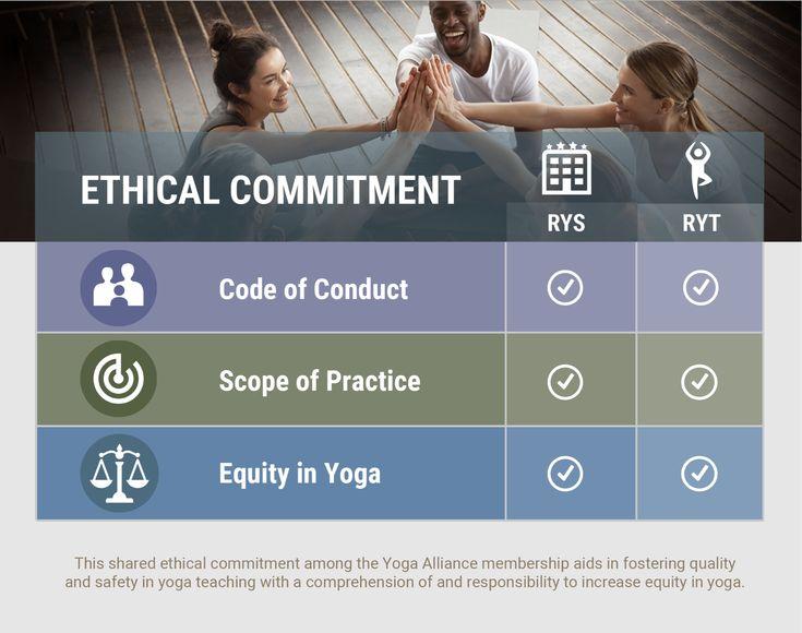 yoga alliance international insurance