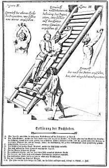 Streckbank (Folter) – Wikipedia