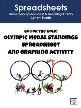 Going for the Gold!  Olympic Medal Standings Spreadsheet and Graphing Activity