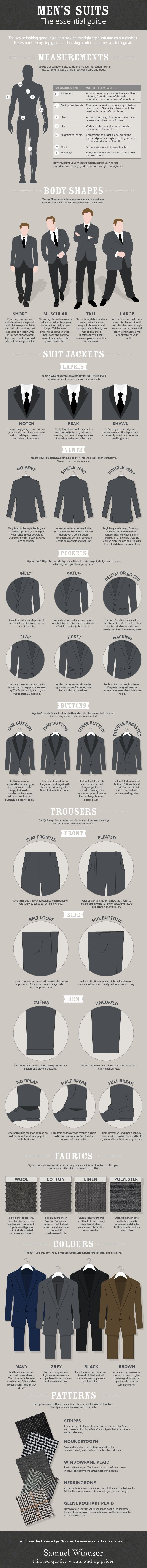 Infographic: The Essential Guide To Men's Suits - http://DesignTAXI.com