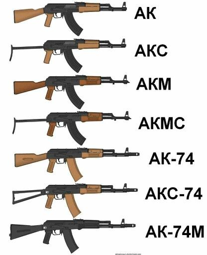 Dnt label every thing AK74