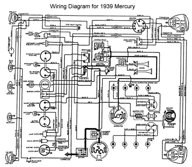 97 best images about wiring on pinterest | cars, chevy and ... 1941 ford wiring schematic #9