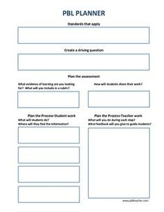 PBL Planner graphic organizer to help you plan project based learning activities.