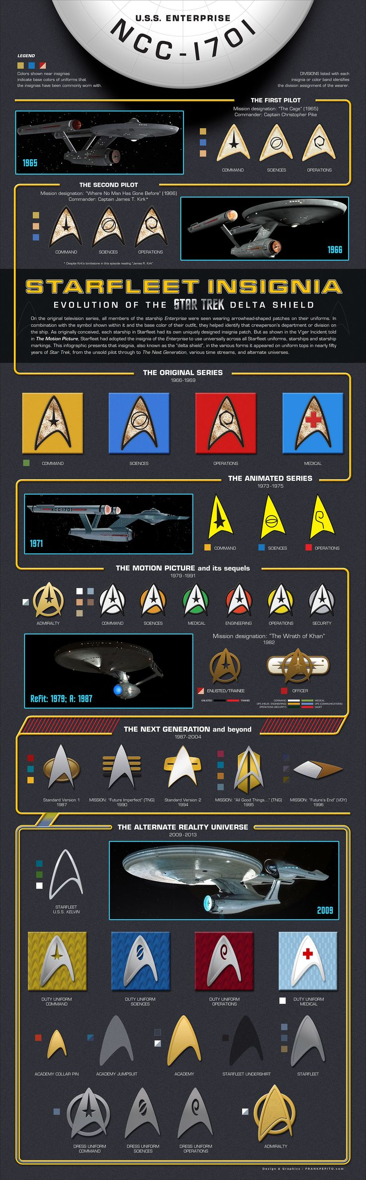 "An infographic showing the design evolution of the ""delta shield"" insignia of Star Trek's Starfleet."