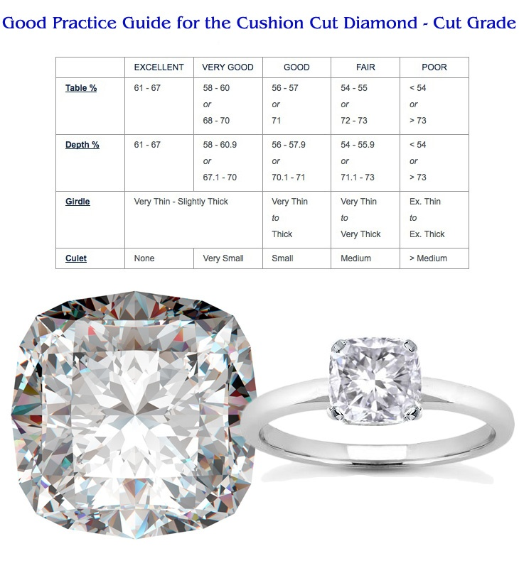 11 best Buying A Diamond at Kleinhenz Jewelers images on Pinterest - sample diamond chart