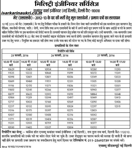 Military Engineer Services issued a notification that they are going to recruit the candidates for the chowkidar