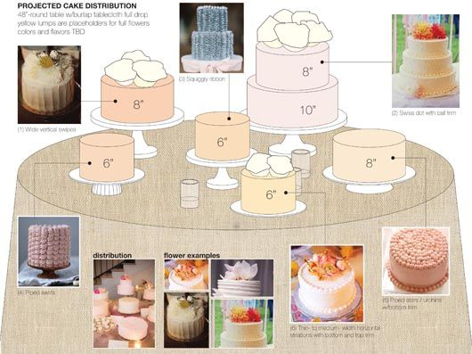 basic cake table template
