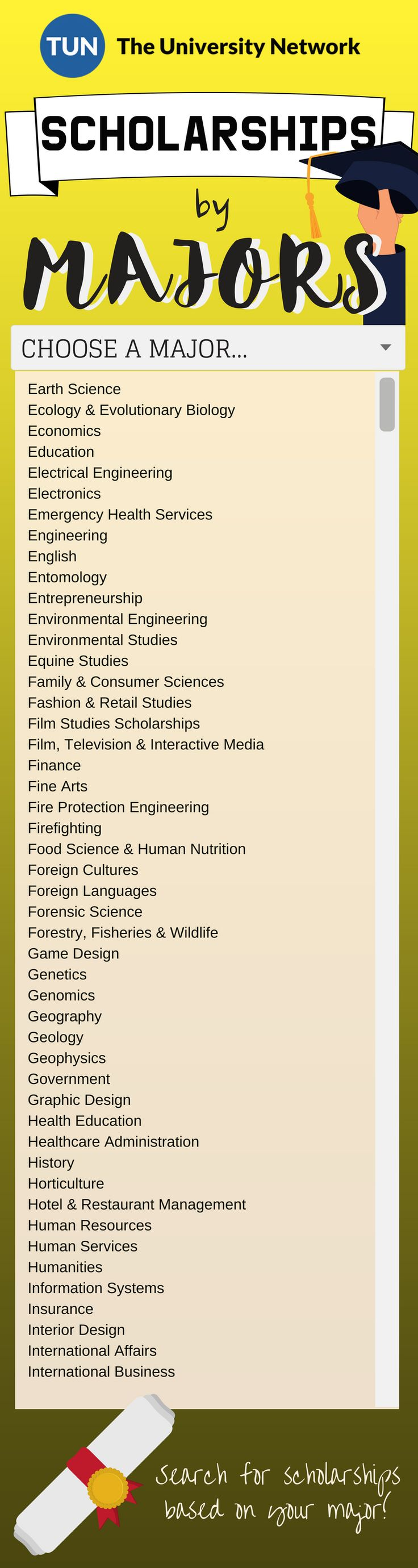 #scholarships #scholarships #college #majors #byScholarships by Majors