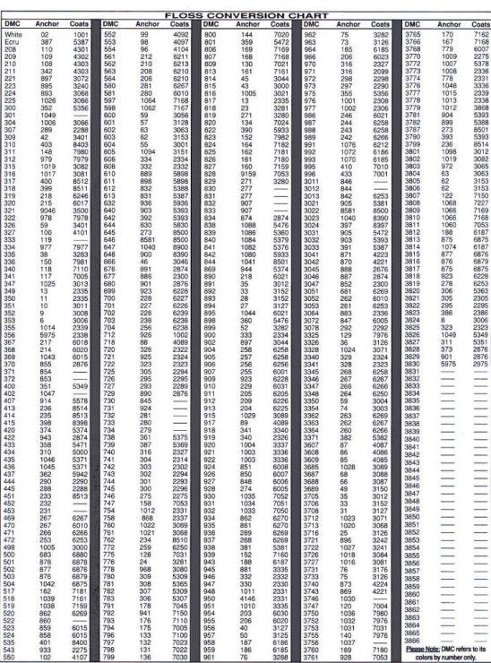 floss conversion chart