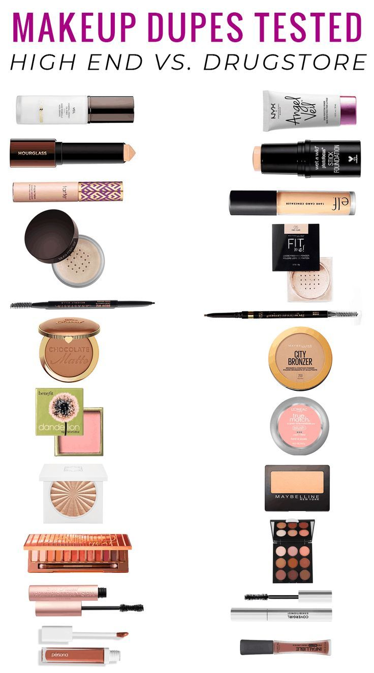 Drugstore Makeup Dupes Tested – A Full Face of High End vs. Drugstore