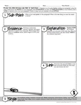 Common Core Informative Explanatory Writing Bundle - Covers general expository (informational, explanatory, definition, informative, how-to, process) essays, cause and effect, and compare and contrast.