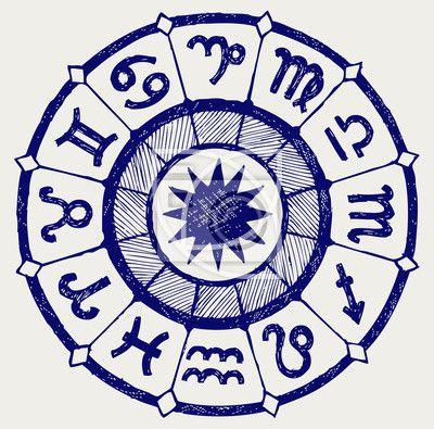 Zodiac signs. Horosc ...