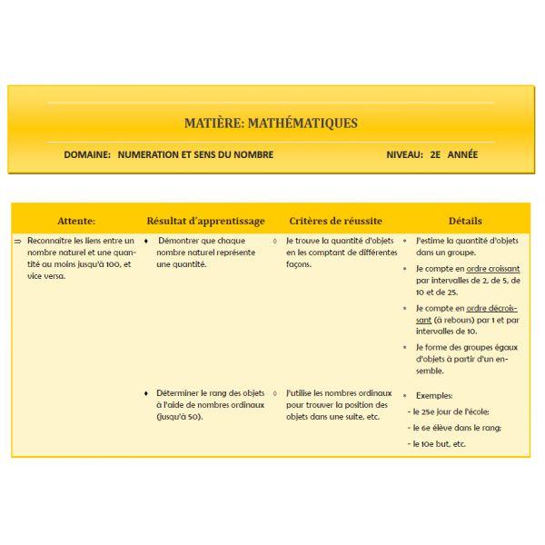 NSN: Critères de réussite, 2e année