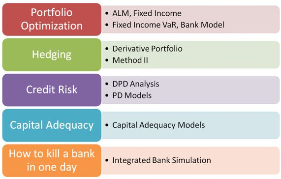15 best Case Studies images on Pinterest Risk management, Banks - monte carlo simulation template