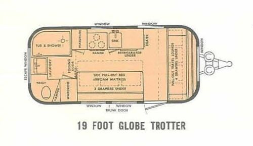 Vintage Airstream Globetrotter Wiring Diagram - Wiring ... on