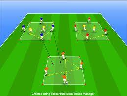 Bildergebnis für soccer speed drills
