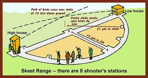 Pin By Shae Owens On Range Ideas