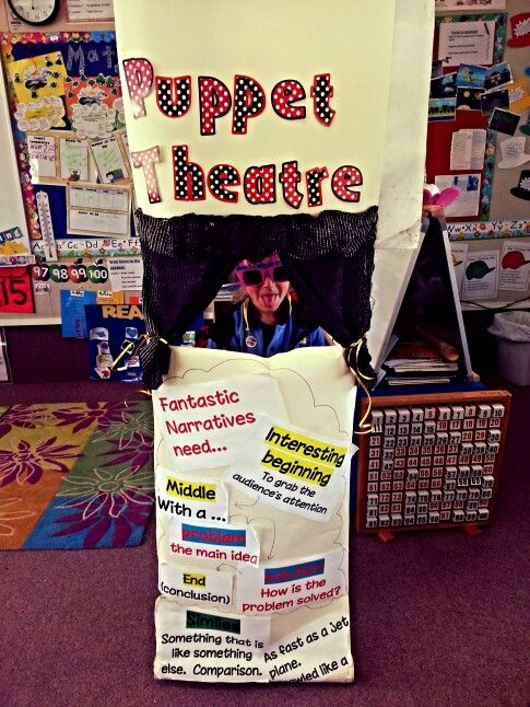 Puppets!! Integrating narrative writing with inquiry topic... and recycling a roll of wall paper.