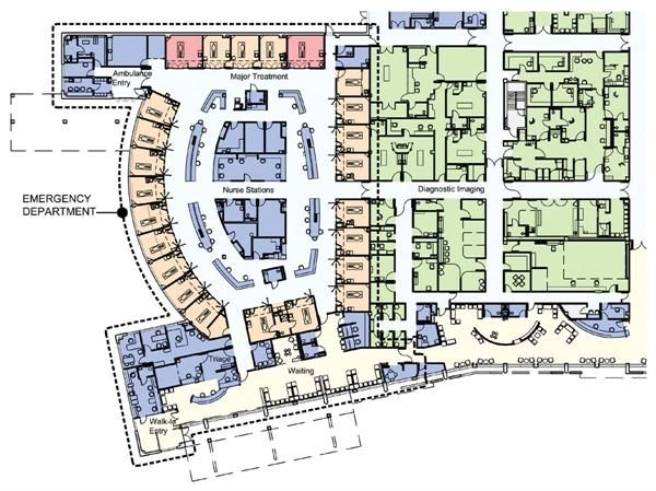 Love the e r layout arquitetura salud pinterest building layout and hospitals for Emergency room design floor plan